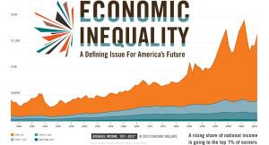inequality_image
